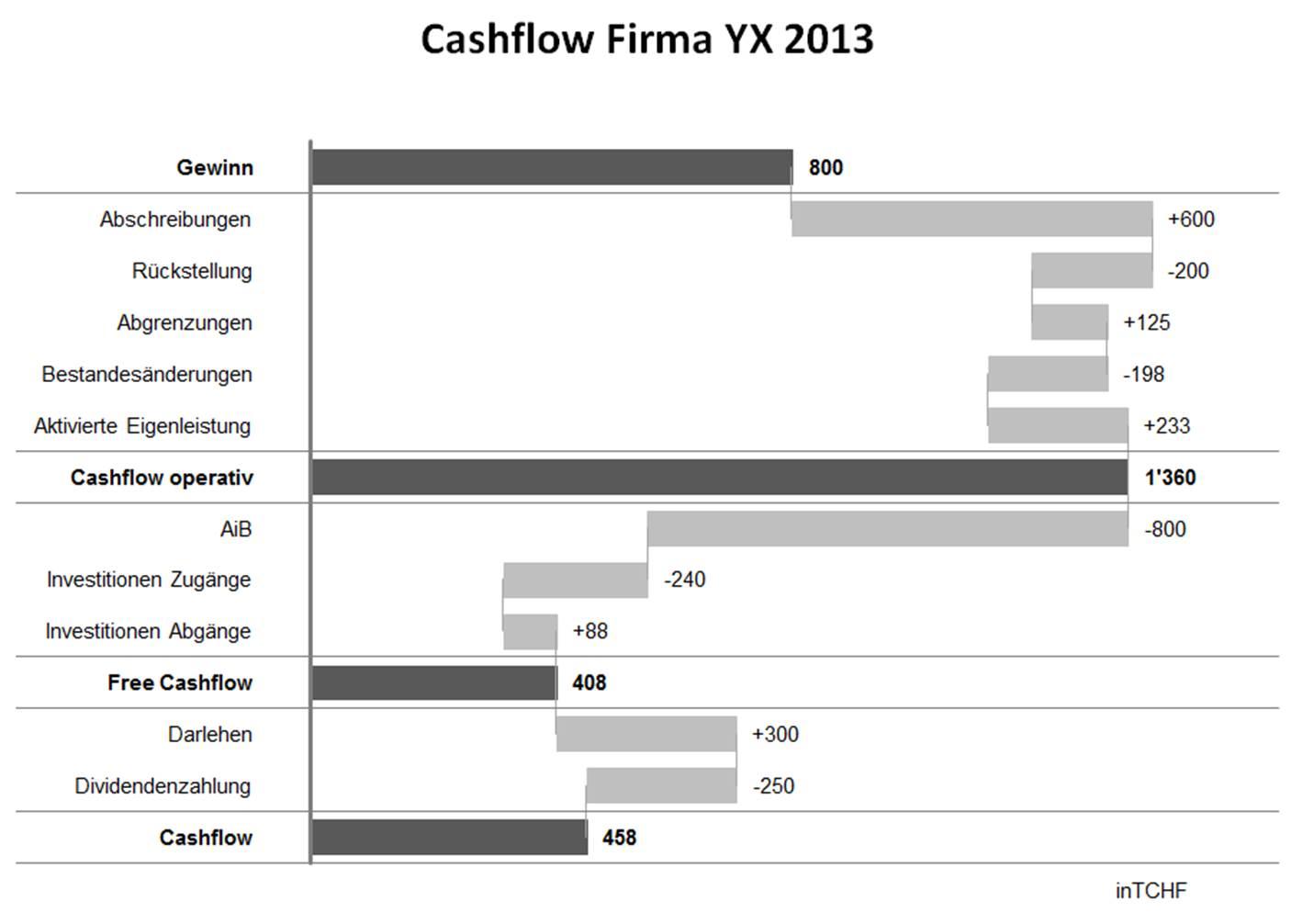 cashflow herold gmbh excel und controlling dienstleistungen. Black Bedroom Furniture Sets. Home Design Ideas